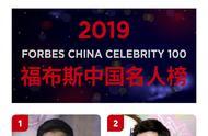 福布斯2019中国名人榜发布,你的爱豆在哪里?