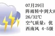 预警!沈阳最强大雨暴雨今明来袭,具体时段在这里……