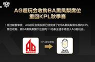 AG超玩会官宣回归KPL,BA11名队员全归旗下,梦泪老帅回归