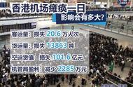 香港机场瘫痪,深圳机场涨停!今天下午或再有非法集会