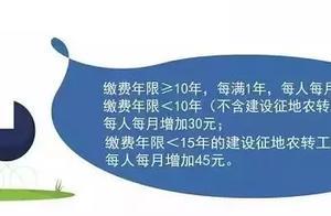 北京:企退养老金上调 快来帮爹妈算算吧!
