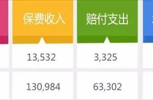 陆金所的信贷发动机,平安普惠最高估值480亿元