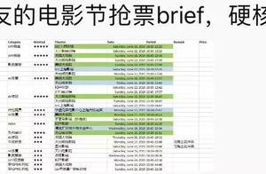 上海电影节开票,5分钟卖15万张!抢不到票怎么办?