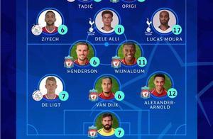 欧冠本周最佳阵容:利物浦6人、热刺2人、阿贾克斯3人、巴萨0人