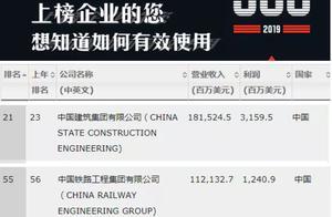 中国铁路总公司算不算世界500强企业