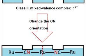 福建物构所在离域混合价化合物研究中取得新进展