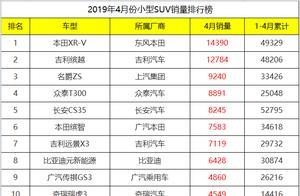 4月份小型SUV销量排行榜,前十名有八款来自国产,众泰成最大黑马