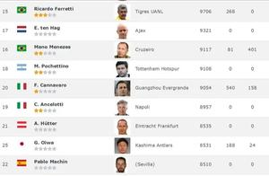 如何通过数据评价一名足球教练并对众多教练进行排名?