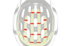 保命自行车头盔应该具有的7个特点