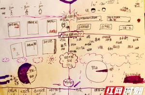 有趣!中南大学2018级新生画漫画解读高中与大学生活的差别