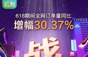 返利网618用户画像,广东人爱剁手,上海人最会省