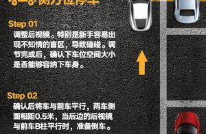 倒车入库+侧方停车原理图解,学车必看