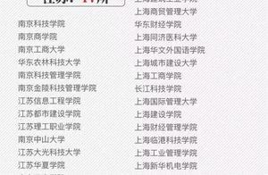 """全国392所""""野鸡大学""""曝光(全名单),湖南有7所!如何辨别看这里"""