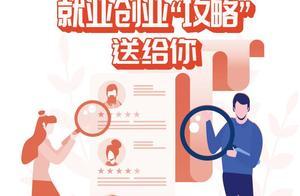 2019届毕业生看过来 浙江创业就业政策再升级