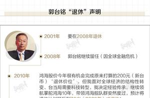 数据   退休说了快20年还不退,郭台铭在打什么主意?