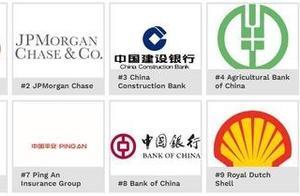 2019福布斯全球上市公司2000强 小米上榜