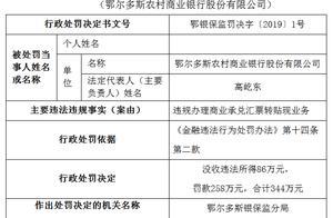 鄂尔多斯农商行违法遭罚没344万 承兑汇票转贴现违规