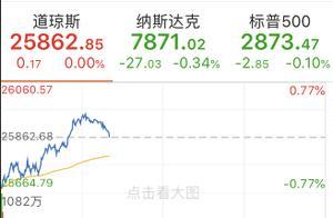 美股迅速转涨:华为供应商普跌 百度大跌15%