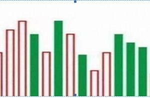 成交量无法骗人:上涨放量(见顶),下跌缩量(见底),仅8字,这才是成交量的精华,值得收藏