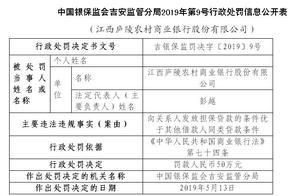 江西庐陵农商银行被罚款50万元 向关系人发放担保贷款的条件优于其他人