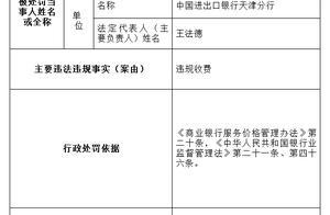 中国进出口银行天津违法收费 天津银保监局罚款30万