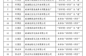 威海市拟关闭淘汰一批化工生产企业名单公示