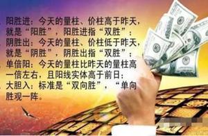 """千真万假,唯有量真!""""阳胜入、阴胜出、单倍阳、大胆入"""",12字道破""""成交量""""买卖精髓,字字经典"""