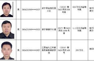 九江2019年第2期诚信红黑榜,快来看看有没有你认识的?