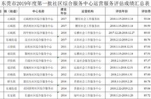 今年首批社区综合服务中心运营服务评估结果出炉,东莞这镇不及格