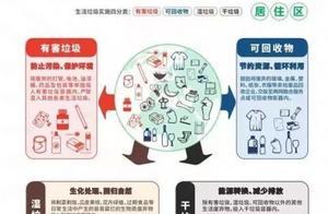干垃圾是什么怎么处理方法 生活哪些垃圾属于干垃圾