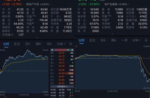 新城控股董事长陷猥亵风波!官网一度崩溃,市值蒸发149亿港元