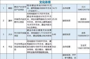 总投资超千亿!北京再向民间资本推介65个重点项目