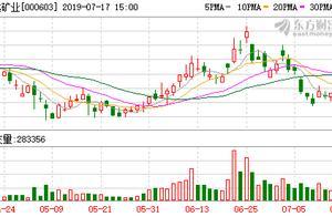 龙虎榜解读(07-18):盛达矿业区间上涨,深股通1260万元出货
