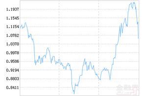 创金合信量化多因子股票A净值下跌1.73% 请保持关注