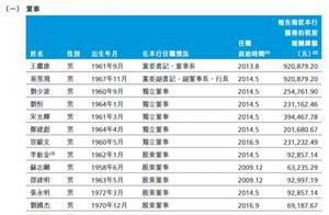 广州农商银行董事长王继康转任他职,行长易雪飞主持工作