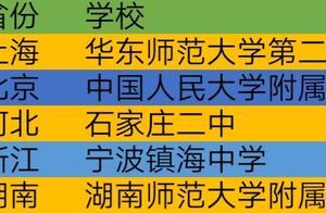 第50届国际物理奥赛,中国5人金牌,团体第一,孙向恺单项第一