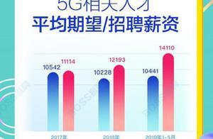 5G人才少!均招聘月薪1.4万,顶俩北京平均工资,网友:虚高