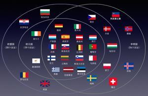 新鲜出炉的冰岛签证全攻略,请查收