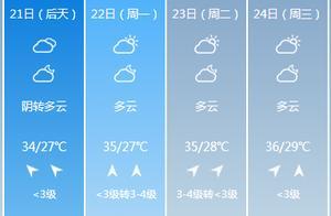 37度高温的三伏天即将到达,魔都人民挺住