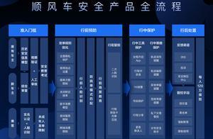 程维谈转型柳青求批评 滴滴顺风车媒体开放日1000字干货版