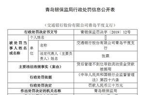 青岛银保监局一天开四张罚单 交行一支行被罚30万