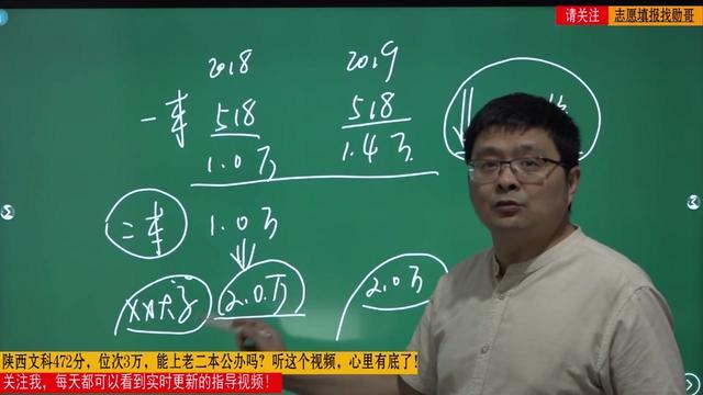 陕西省文科高考分数472希望大家推荐下学校