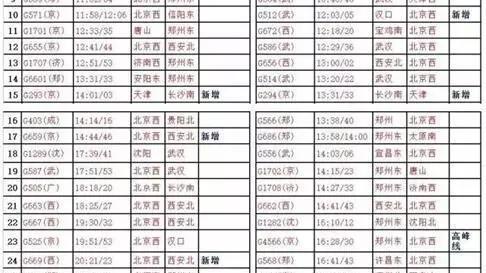 北京西到鹤壁的火车k183次列车几点发车