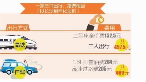 北京开车到鹤壁要多少公里时间过路费油钱