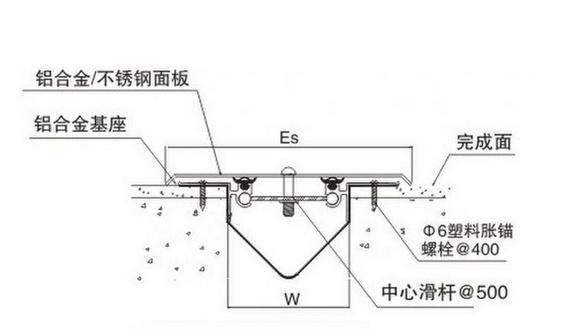 外墙变形缝做法图集 外墙变形缝装配步骤