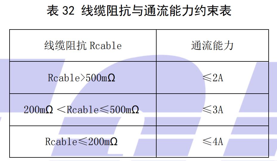 中国快充规范宣布!-彩1网