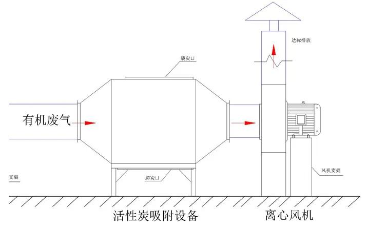 「淘淘环保」打印耗材行业废气管理案例