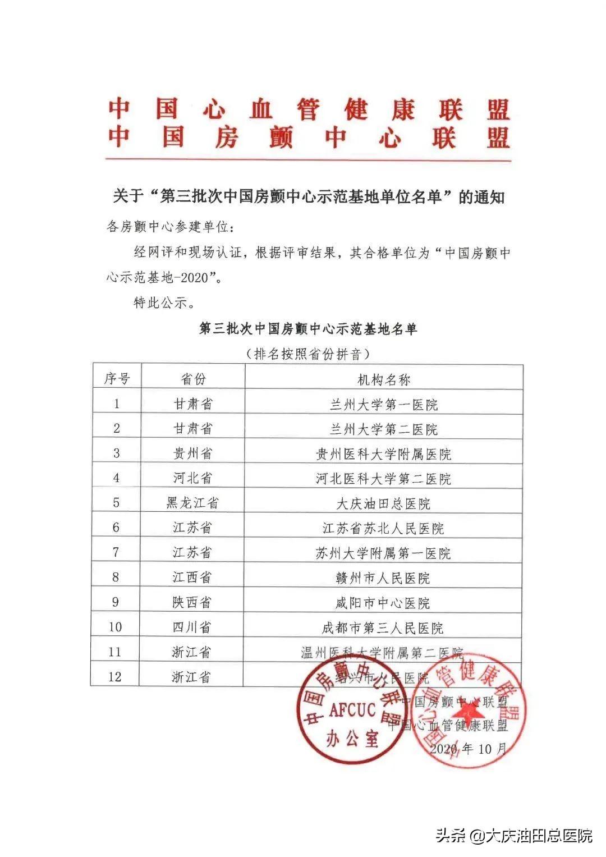 """大庆独一!皇冠手机登录网址 获批""""中国房颤中间树模基地"""""""