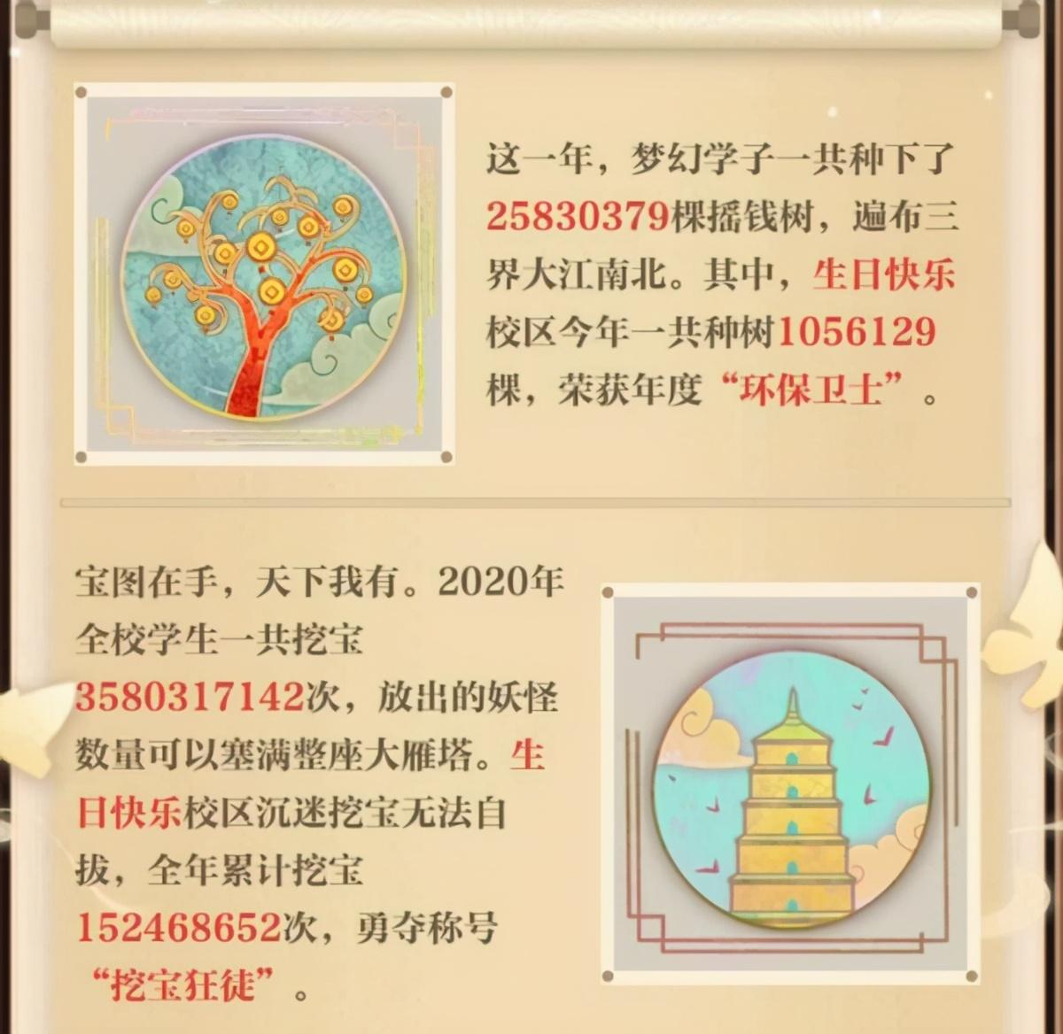 梦幻西游:生日快乐的毅力帝,硌ge,挹yi ,一年挖了35亿张宝图