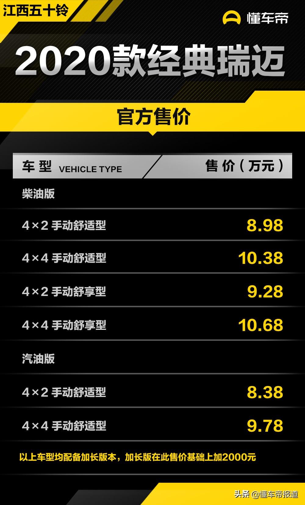 新车 | 售8.38万元起,江西五十铃2020款经典瑞迈上市